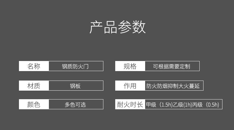 钢zhi防火门(甲级yi级bing级)(图2)