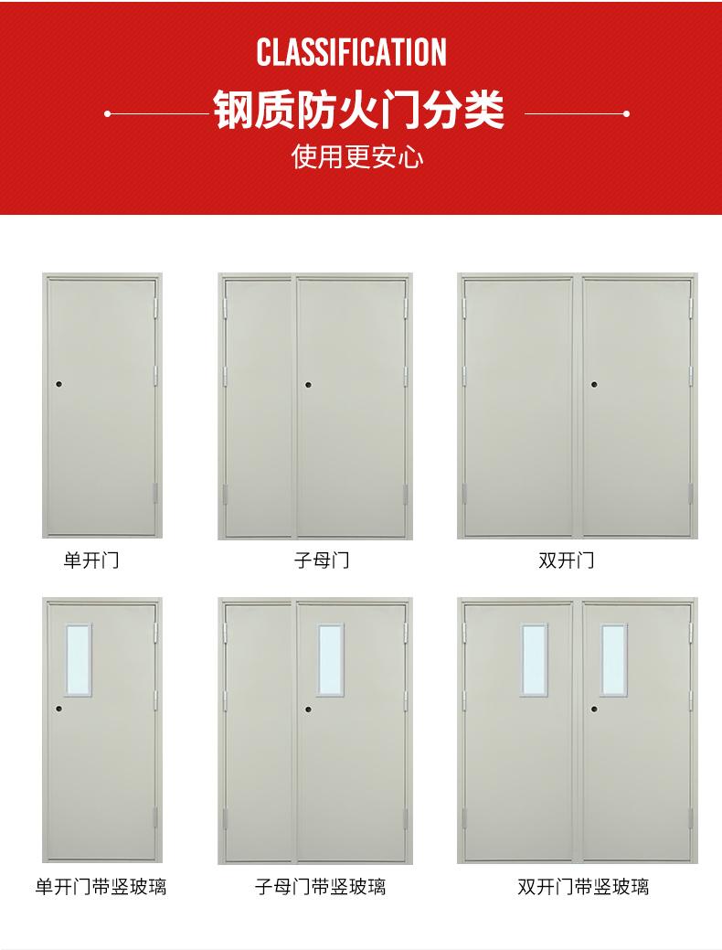 钢质防火门(甲ji乙jibingji)(图3)
